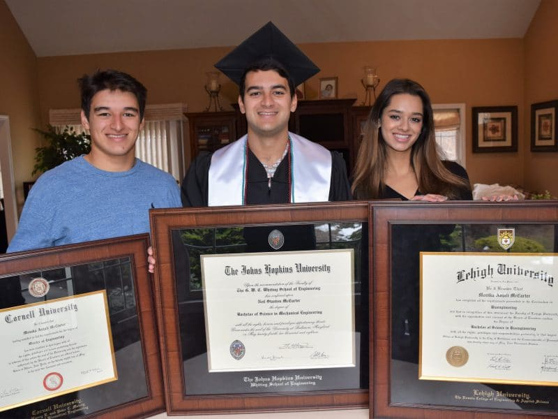 Why Are Diploma Frames So Expensive Chc Blog